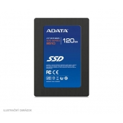 http://ittanta.com/product-item/memory-expansion-120-gb-ssd/